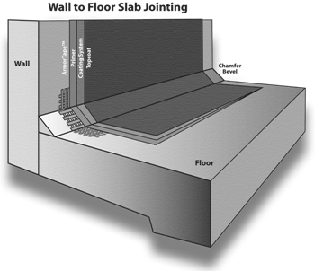 Waterproof Barriers Require Connecting Two Surfaces